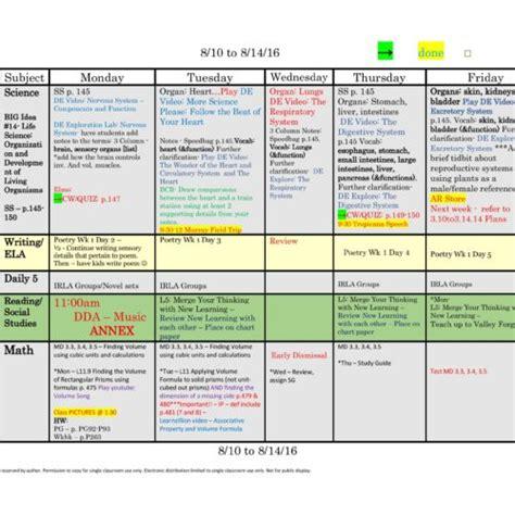4th grade lesson plan template 4th grade math lesson plans common lesson plans