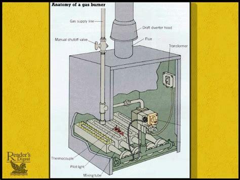 how to light a furnace cleaning a furnace pilot light
