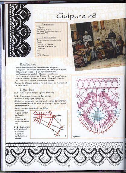 libro the pattern base over 2187 beste afbeeldingen over bobbin lace op patrones kanten kraag en kant