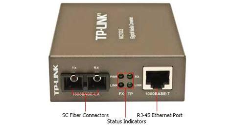 Tp Link Mc210cs Singlemode Gigabit Ethernet Media Converter jual tp link mc210cs gigabit ethernet media converter rj 45 to fo networking tiam