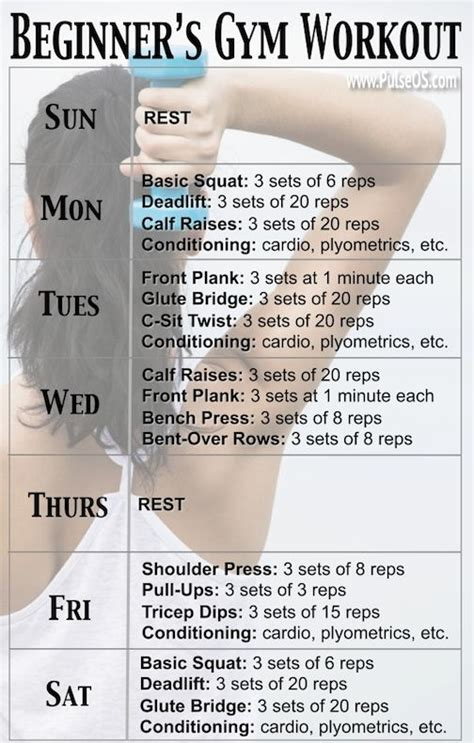 beginner fitness jumpstart week 1 homemade workout weekly gym workout routine for beginners sport fatare