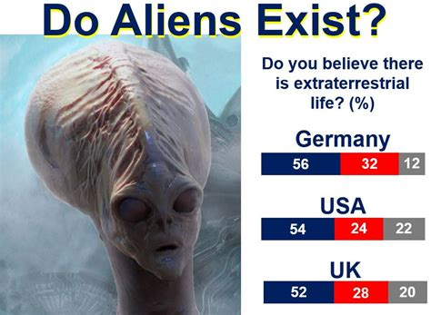 Do Aliens Exist Essay by Aliens Do Not Exist Essay