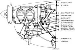 zodiac ch 601 xl continental aircraft engines