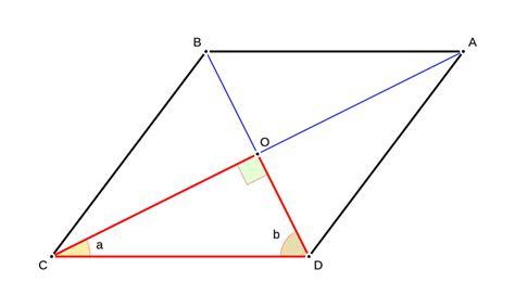 figuras geometricas definicion definici 243 n de rombo 187 concepto en definici 243 n abc