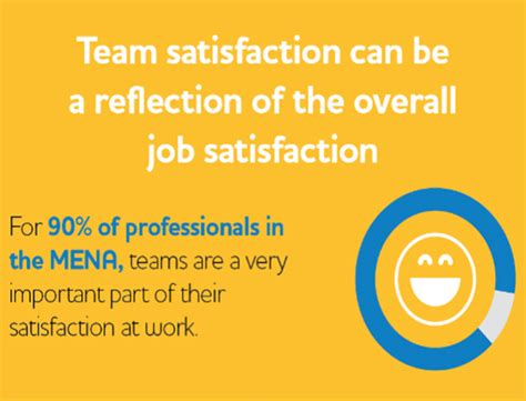 teams in the mena workplace bayt infographic bayt