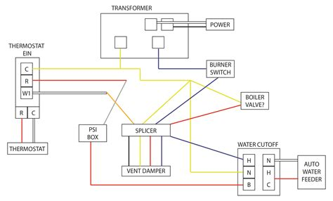 thermostat wiring diagram for boiler wiring free
