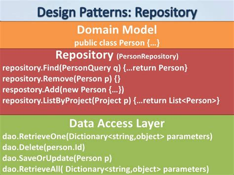 repository pattern stored procedures dev link2009 multi tenancy beyond the whiteboard chris hefley