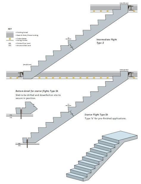 stair layout video 187 uncategorized mexboro concrete prescast concrete stair