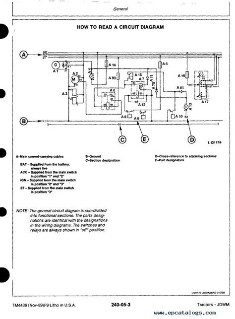 John Deere Tractors TM4436 Technical Manual PDF