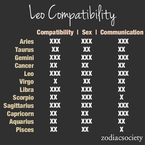 compatibility leos pinterest