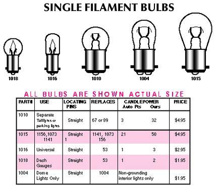 automotive light bulb chart lighting bulb charts from francis wiring hotrod hotline