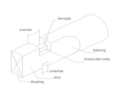 sketchbook joint x joint log houses sweden utf 8