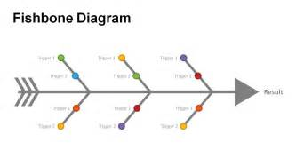 Fishbone Template Doc by Doc 585345 Fishbone Diagram Template Fishbone Diagram