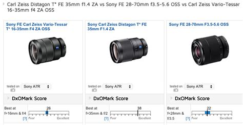 Sony Fe 55mm F 1 8 Za Lensa Kamera sony carl zeiss distagon t fe 35mm f1 4 za lens review