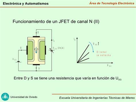 transistor jfet que es transistor fet que es 28 images transistor fet reparando un lificador de audio reparaci 243