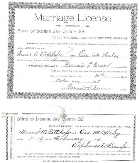 Marriage license indianapolis in marion county treasurer