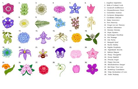 top 28 symbolism of plants leaf plant logo ecology people wellness green leaves writing