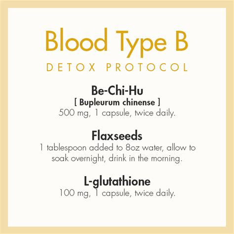 Detox For Your Blood Type by May 2017 D Adamo Newsletter