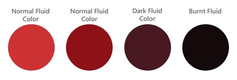 transmission fluid color chart acceleration but no obvious faults