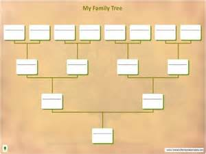 Editable Family Tree Templates Free by Free Family Tree Chart Show And Tell Time Mmftt