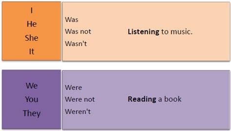 preguntas en pasado en ingles con was y were 2 9 pasado continuo oraciones afirmativas negativas y