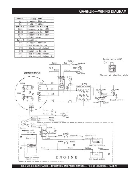 sony radio wiring color codes sony wiring diagrams and