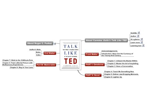 1447261135 talk like ted the public mindmanager carmine gallo s talk like ted shares the 9