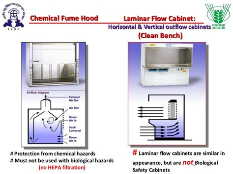 fume vs biological safety cabinet difference between safety cabinet and fume cupboard