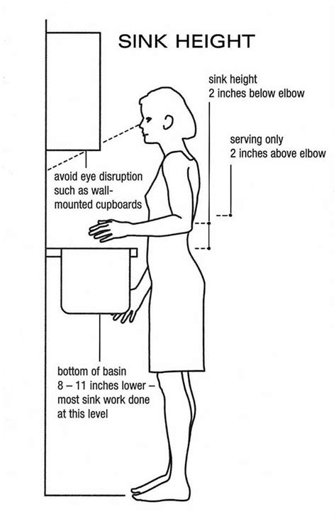 basin height bathroom 7 best ergonomics for the home images on pinterest