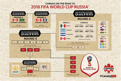2018 World Cup Qualifiers Calendar Buy Tickets For Canada S Road To Russia 2018 Canada Soccer