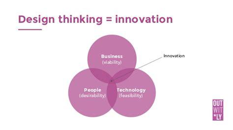 design thinking empathy design thinking 101 building empathy