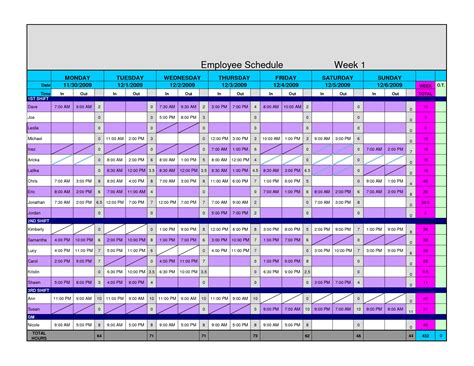 Hourly Employee Schedule Template 8 best images of excel chart hourly scheduling template