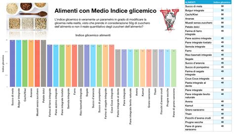 tabella alimenti a basso indice glicemico quali sono i carboidrati quelli semplici e complessi