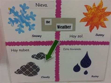 weather pattern in spanish 17 best images about kindergarten spanish patterns of