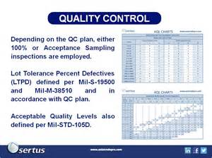 Quality Plan Template For Manufacturing by How To Select The Right China Manufacturing Quality