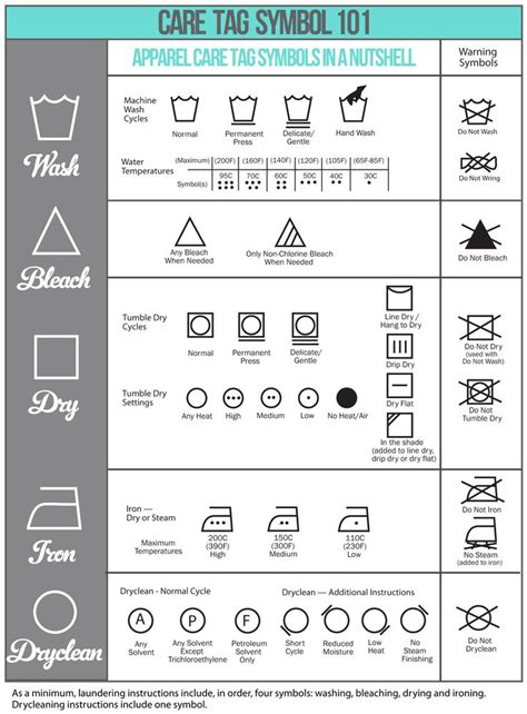 25 best ideas about laundry care symbols on pinterest laundry symbols laundry tips and