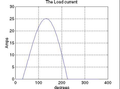 qcm transistor npn the average load current is 28 images dc dc converter what is the average voltage across the