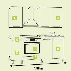 id馥 implantation cuisine type de cuisine cuisine ouverte semiouverte ou ferme avec