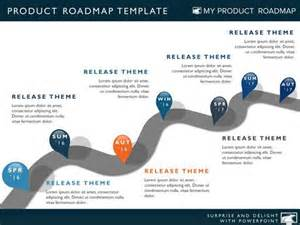 strategic roadmap template powerpoint seven phase it timeline roadmapping powerpoint template