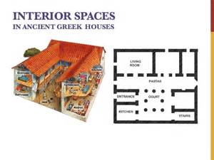 Greek Home Interiors Ancient Greece Interior Design Amp Furniture