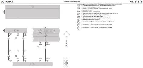 skoda octavia 2 wiring diagram wiring diagram schemes