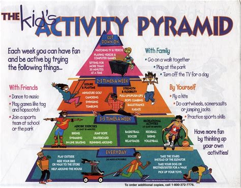 education activities physical activity food guide pyramids choose my plate