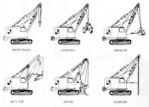 Figure 4 3 Typical Machines In The Crane Shovel Family sketch template