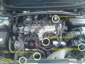 2004 Volvo S80 Problems Volvo Xc90 Filter Location Get Free Image About