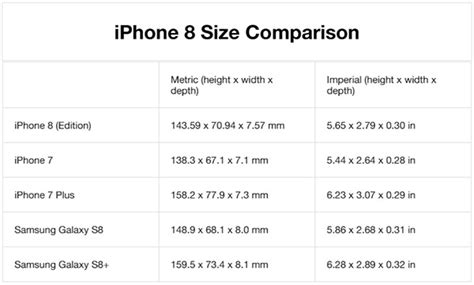 iphone   iphone      galaxy    renders comparison redmond pie