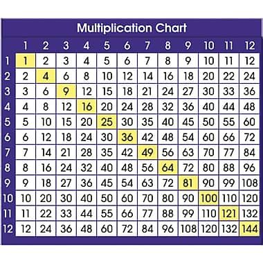 printable multiplication table 3rd grade north star teacher resources 174 multiplication chart desk