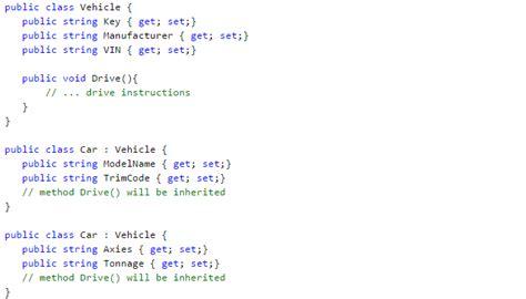 tutorialspoint inheritance how to write functions in c sharp writerzane web fc2 com
