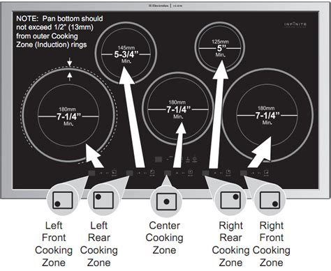 induction cooking zones induction cooking electrolux icon 36 quot cooktop the kitchen designer