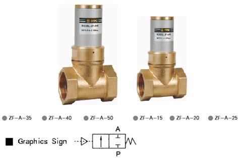 trijaya pneumatic stnc piston valve