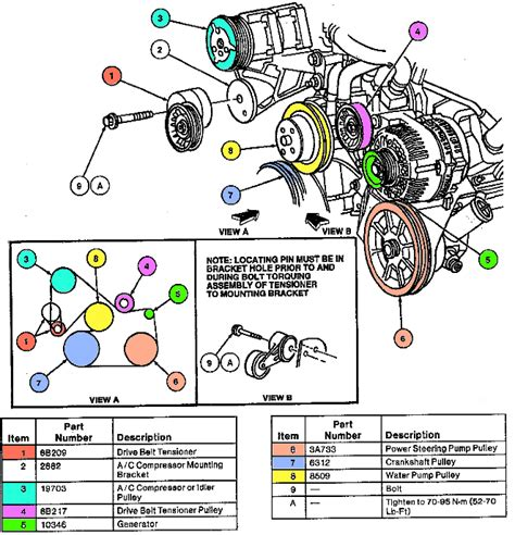 97 ford belt diagram changing serpentine belt on a 97 ford thunderbird